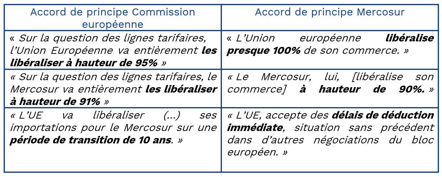 Tableau Comparatif Mouvement Europeen Mouvement Europeen